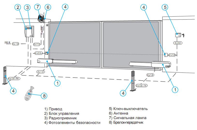 Схема автоматики для распашных ворот своими руками