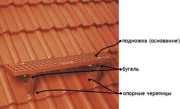 комплект безопасной подножки и колосниковой решетки