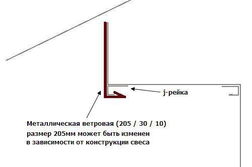 Ветровая доска для сайдинга 205