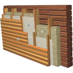 внутреннее утепление стен деревянного дома.